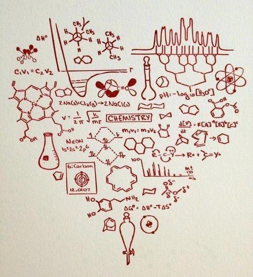 lovechemist